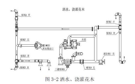 洒水车罐体结构图8