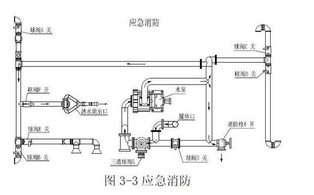 洒水车罐体结构图9